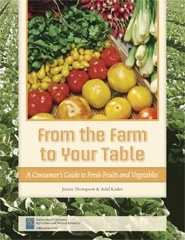 From the Farm to Your Table