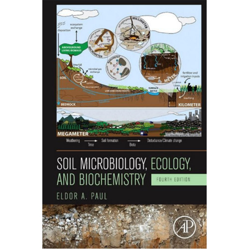 Image For Soil Microbiology, Ecology and Biochemistry